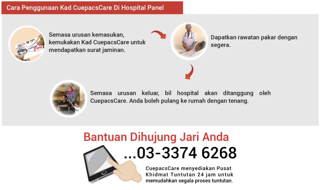 Cuepacs Care